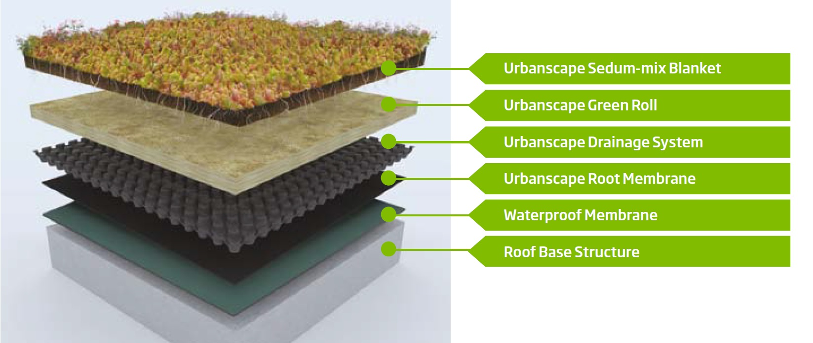 Green_Roof_System