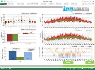Urbanscape performance evaluation tool report
